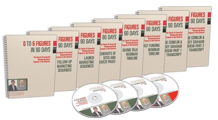 0-to-6-figures-marketing-image1