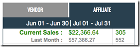 4 clickbank stats june to july 2018