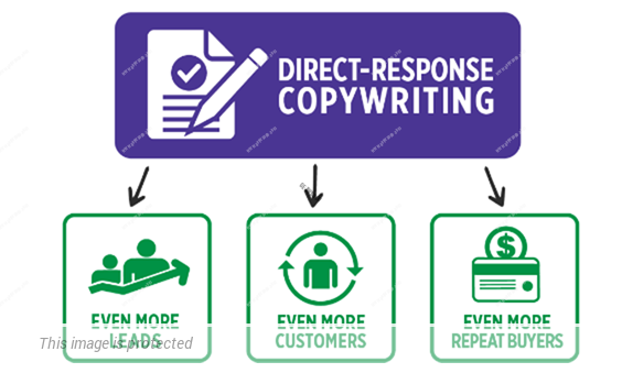 Screenshot-2017-10-13 Get CERTIFIED as Direct Response Copywriter(1)