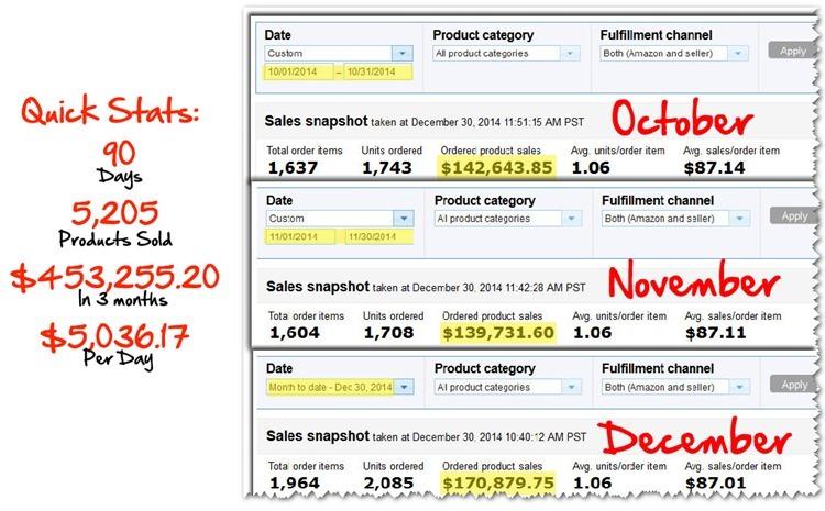 amazonfba-3month-stats copy