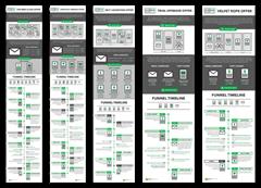 copy-paste-offer-templates