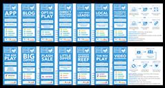 copy-paste-traffic-campaigns